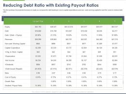 Reducing Debt Ratio With Existing Payout Ratios Ppt Powerpoint Presentation Visual Aids