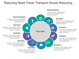 Reducing Need Travel Transport Goods Reducing Transport Impact Environment