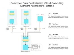 Reference Data Centralization Cloud Computing Standard Architecture Patterns Ppt Powerpoint Slide