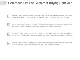 Reference List For Customer Buying Behavior Presentation Template