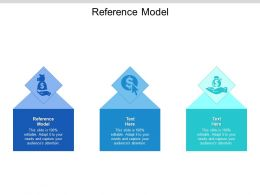 Reference Model Ppt Powerpoint Presentation Infographics Icon Cpb
