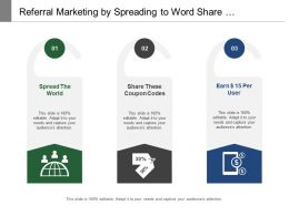 Referral Marketing By Spreading To Word Share Coupon And Earn Money