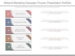 Referral Marketing Campaign Process Presentation Portfolio
