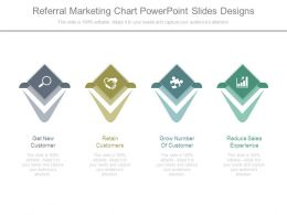 Referral Marketing Chart Powerpoint Slides Designs