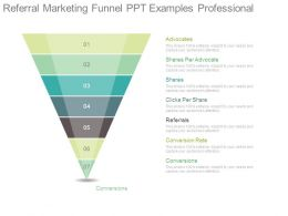 Referral Marketing Funnel Ppt Examples Professional