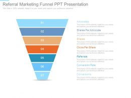 Referral Marketing Funnel Ppt Presentation