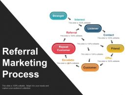 Referral Marketing Process Ppt Model