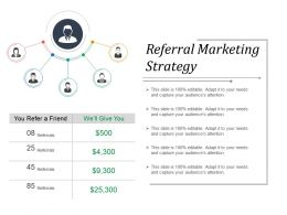 Referral Marketing Strategy Ppt Slide