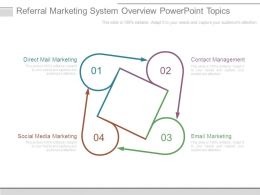 Referral Marketing System Overview Powerpoint Topics