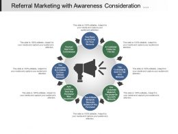 Referral Marketing With Affiliate Program And Commission