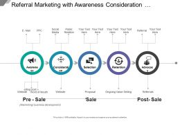 Referral Marketing With Awareness Consideration Selection Retention And Advocacy