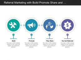 Referral Marketing With Build Promote Share And Referrals Code