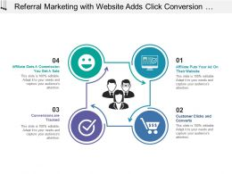 Referral Marketing With Website Adds Click Conversion And Commission