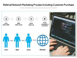 Referral Network Marketing Process Including Customer Purchase