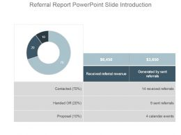 Referral Report Powerpoint Slide Introduction