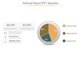 Referral Report Ppt Samples