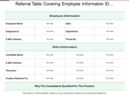 Referral Table Covering Employee Information Id Department