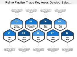 Refine Finalize Triage Key Areas Develop Sales Strategy