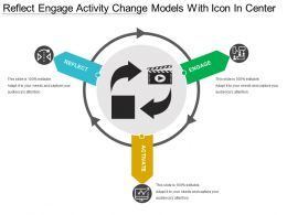 Reflect Engage Activity Change Models With Icon In Center