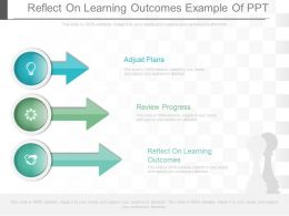 Reflect On Learning Outcomes Example Of Ppt