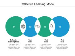 Reflective Learning Model Ppt Powerpoint Presentation Icon Picture Cpb