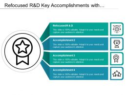 Refocused R And D Key Accomplishments With Diverging Boxes And Icons