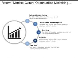 Reform Mindset Culture Opportunities Minimizing Risks Workflow Process
