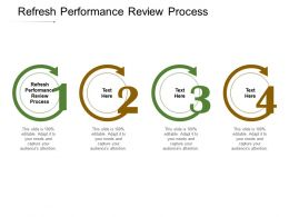 Refresh Performance Review Process Ppt Powerpoint Presentation Outline Pictures Cpb