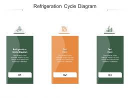 Refrigeration Cycle Diagram Ppt Powerpoint Presentation Ideas Icons Cpb