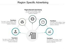 Region Specific Advertising Ppt Powerpoint Presentation Gallery Portrait Cpb