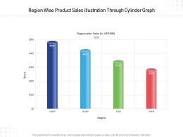 Region Wise Product Sales Illustration Through Cylinder Graph