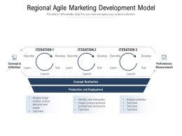 Regional Agile Marketing Development Model