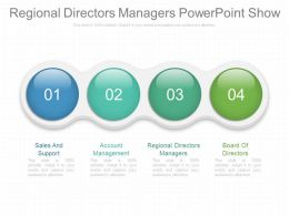 Regional Directors Managers Powerpoint Show