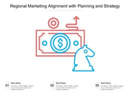 Regional Marketing Alignment With Planning And Strategy