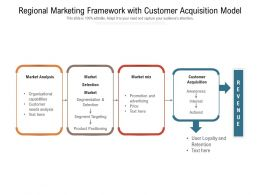 Regional Marketing Framework With Customer Acquisition Model