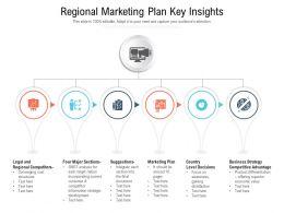 Regional Marketing Plan Key Insights