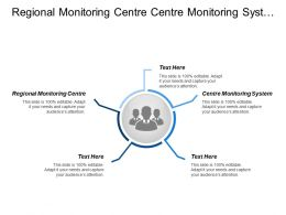 Regional Monitoring Centre Centre Monitoring System Clinical Data