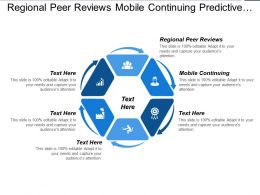 Regional Peer Reviews Mobile Continuing Predictive Analytics Personalizing