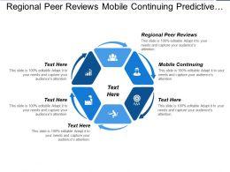 Regional Peer Reviews Mobile Continuing Predictive Analytics Personalizing