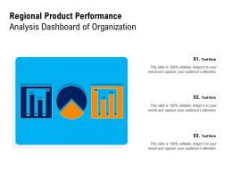 Regional Product Performance Analysis Dashboard Of Organization