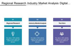 Regional Research Industry Market Analysis Digital Consumer Behavior Distinctive Competence