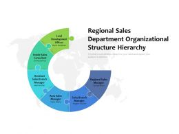 Regional Sales Department Organizational Structure Hierarchy