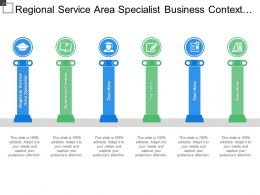 Regional Service Area Specialist Business Context Solution Definition