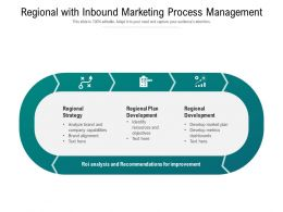 Regional With Inbound Marketing Process Management