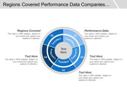 Regions Covered Performance Data Companies Covered Ratios Covered