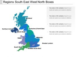 Regions South East West North Boxes