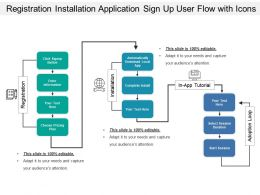 Registration Installation Application Sign Up User Flow With Icons