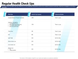 Regular Health Check Ups Laboratory Investigations Ppt Powerpoint Pictures