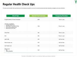 Regular Health Check Ups Rh Factor Ppt Powerpoint Presentation Styles Slides