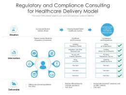 Regulatory And Compliance Consulting For Healthcare Delivery Model